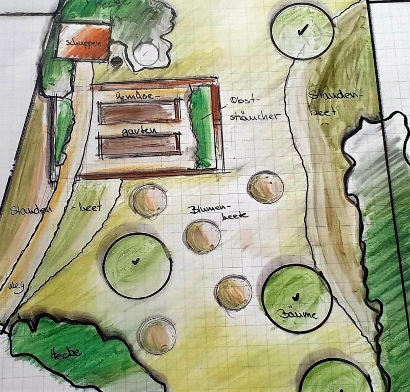 Grundlagen Gartengestaltung 2